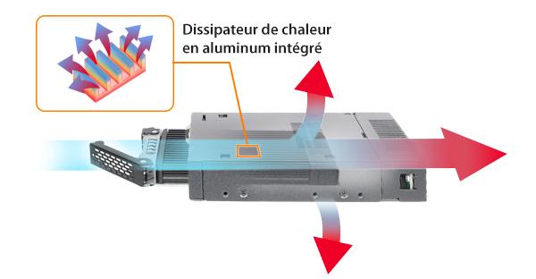 Photo du dissipateur thermique en aluminium du MB601M2k-1B
