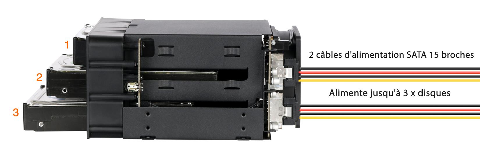 Zoom sur les câbles d'alimentation SATA du mb830SP-B