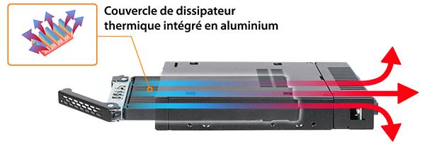 Cache dissipateur thermique du MB834M2K-B
