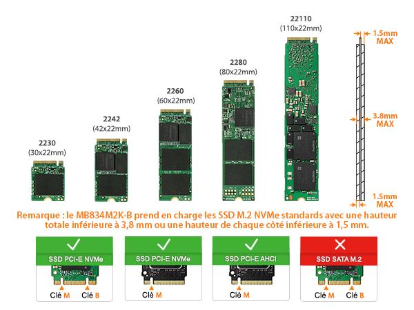ssd compatibles avec le mb834m2k-b