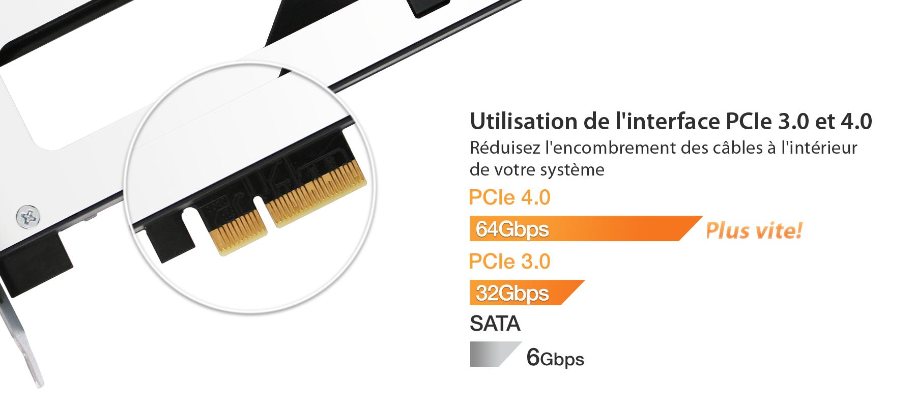 Photo de l'inferface PCIe 3.0 / 4.0 insérée dans le mb840m2p-b