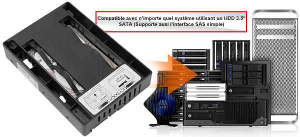 photo des différents systèmes compatibles avec le mb882sp-1s-3b