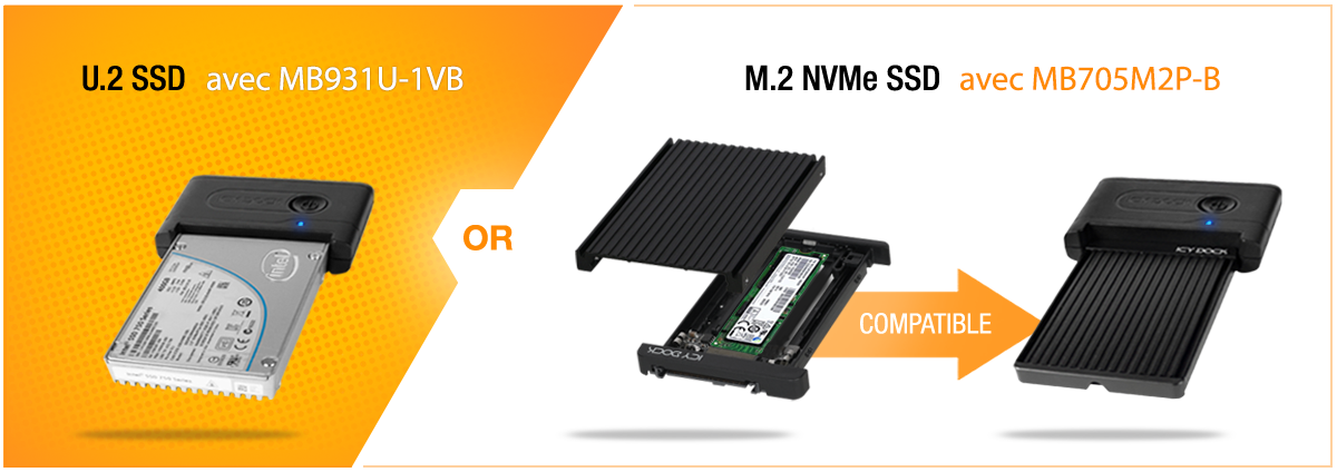 Compatibilité du MB931U-1VB